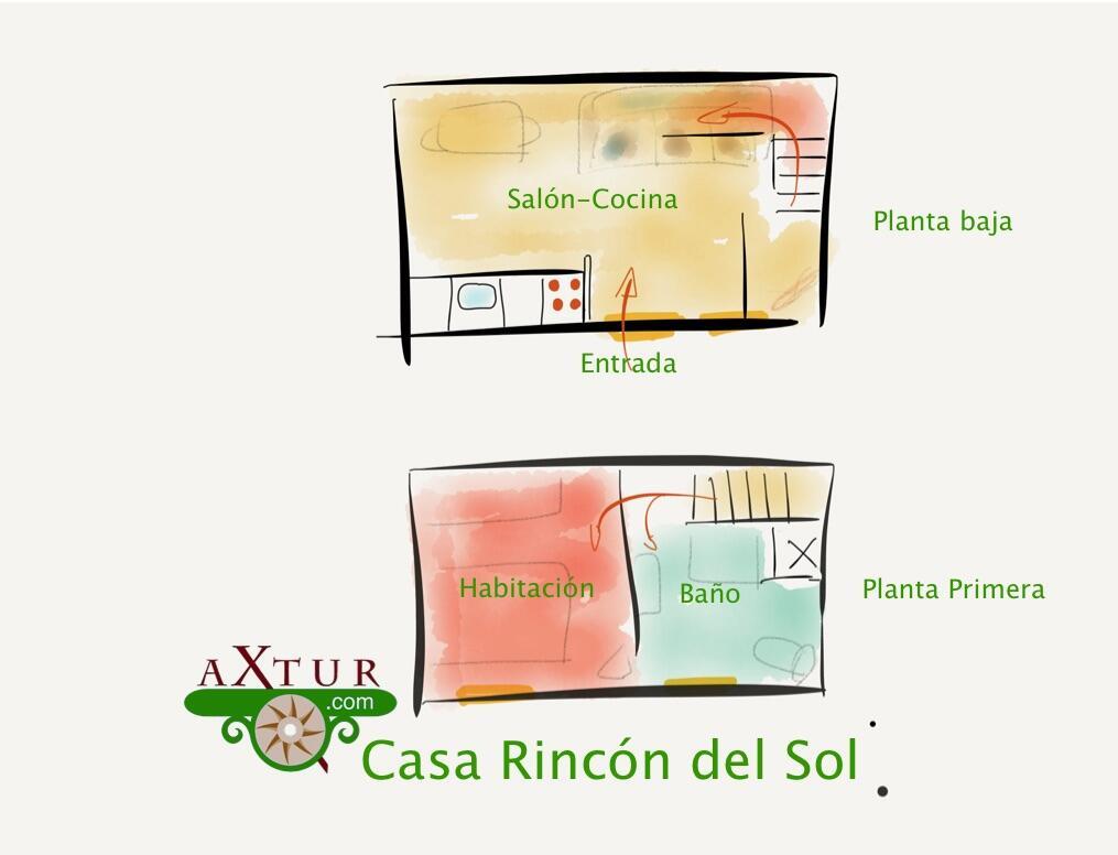 Planta Rincón del Sol, casa rural en asturias